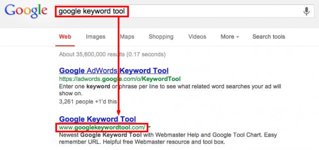 Keyword in Domain Name