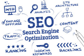 Simple SEO Strategies