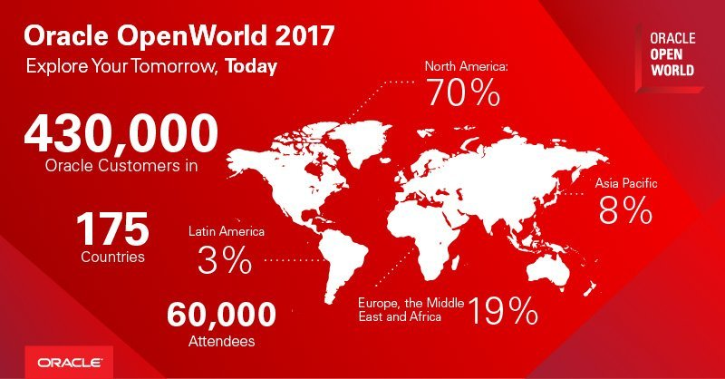 oracle_open_world_2017