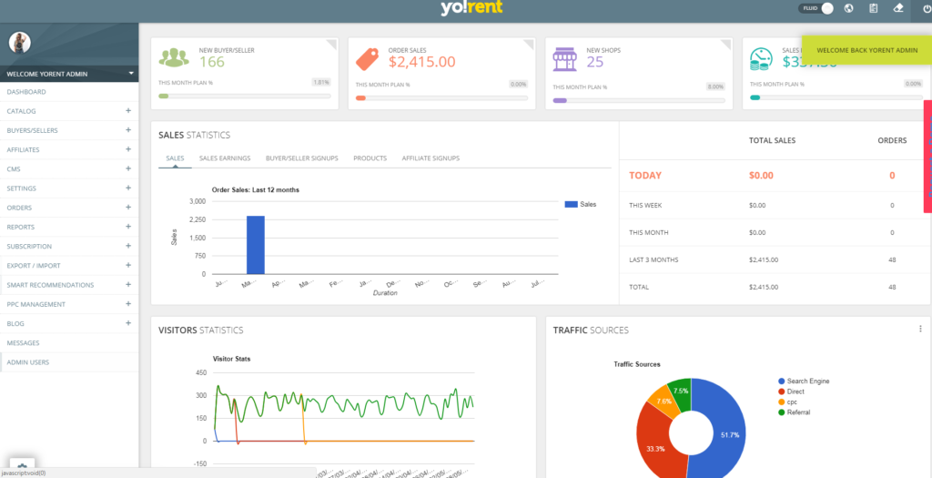 How can Admin Manage Rental eCommerce Marketplace powered by Yo!Rent