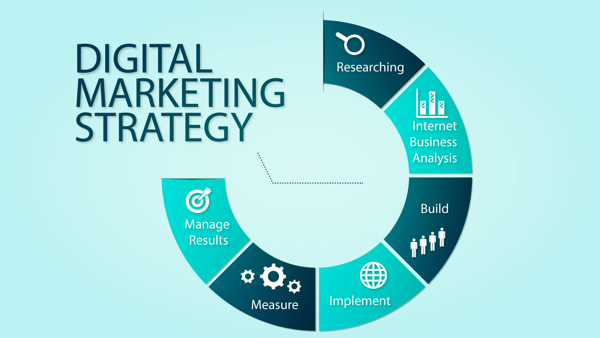 Digital-Marketing-Strategy-Steps